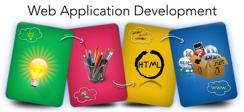 SWWebApplicationDevelopment